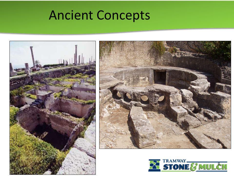 8 Ancient Concepts