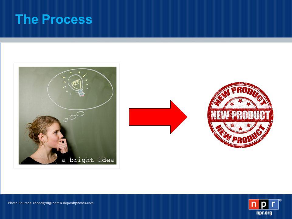 The Process Photo Sources: thedailydigi.com & depositphotos.com