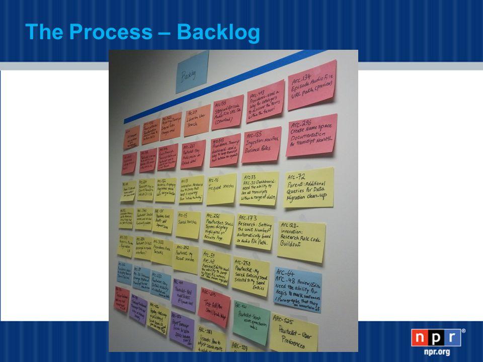 The Process – Backlog