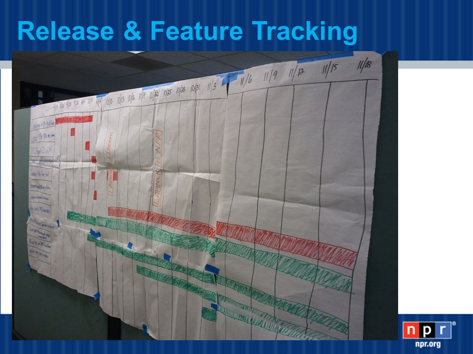 Release & Feature Tracking