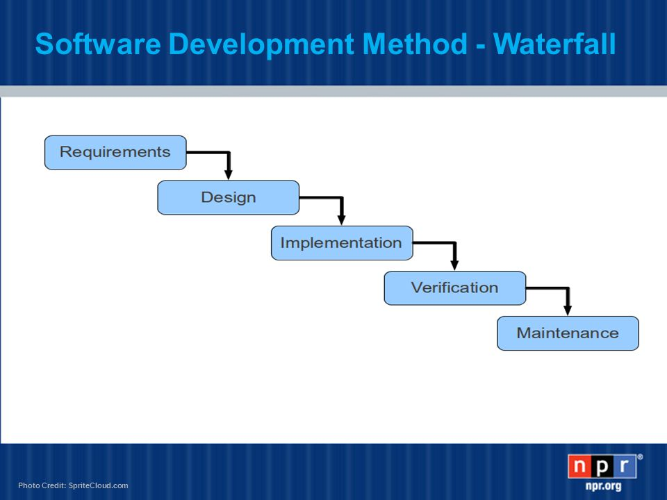 Software Development Method - Waterfall Photo Credit: SpriteCloud.com
