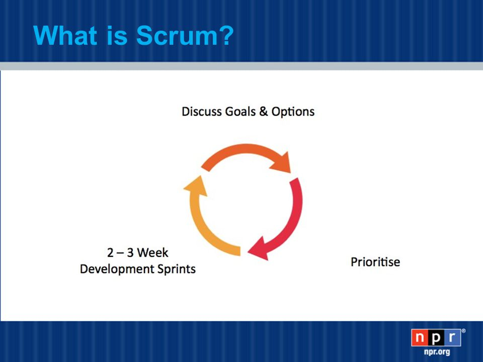 What is Scrum