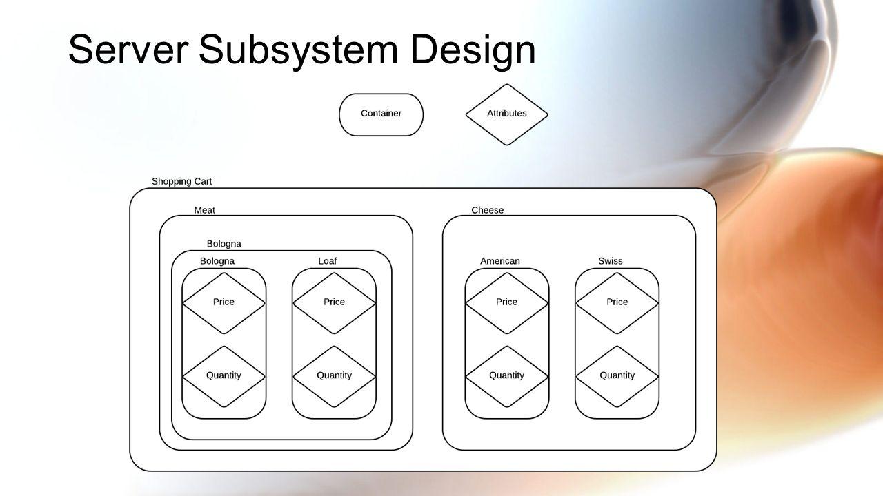 Server Subsystem Design