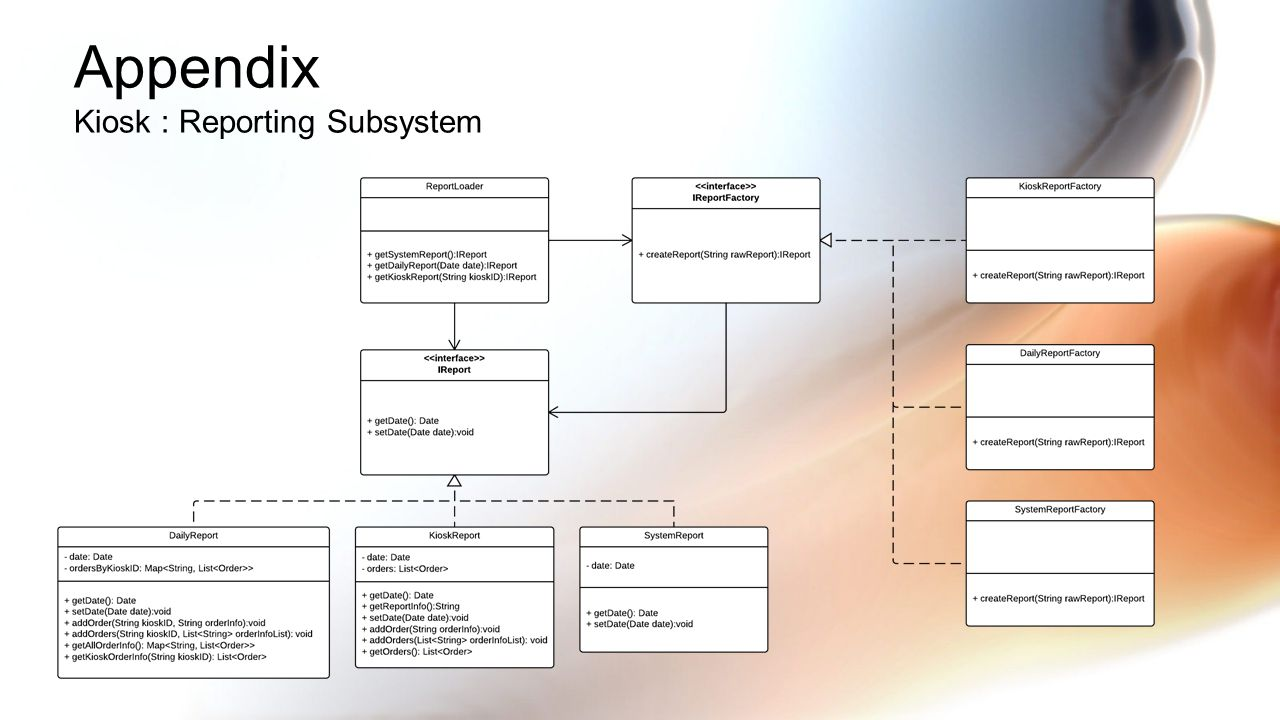 Appendix Kiosk : Reporting Subsystem