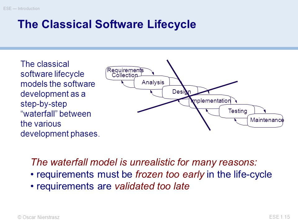 © Oscar Nierstrasz ESE — Introduction ESE 1.15 The Classical Software Lifecycle The classical software lifecycle models the software development as a step-by-step waterfall between the various development phases.