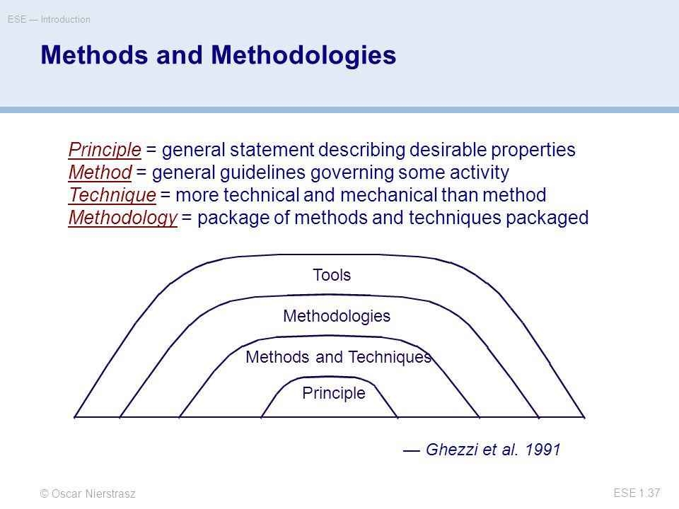 © Oscar Nierstrasz ESE — Introduction ESE 1.37 Methods and Methodologies Principle = general statement describing desirable properties Method = general guidelines governing some activity Technique = more technical and mechanical than method Methodology = package of methods and techniques packaged Principle Methods and Techniques Methodologies Tools — Ghezzi et al.