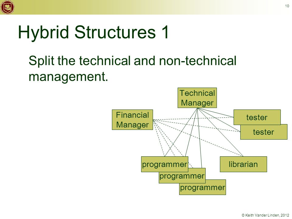 © Keith Vander Linden, 2012 10 Hybrid Structures 1 Split the technical and non-technical management.