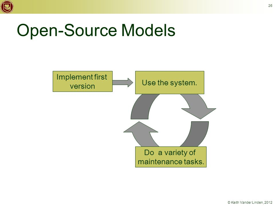 © Keith Vander Linden, 2012 26 Open-Source Models Use the system.