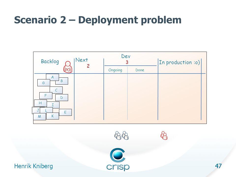 47 Next Dev Done Backlog 3 2 In production :o) Ongoing Scenario 2 – Deployment problem Henrik Kniberg 47 B C A D E F G H I J L K M PO