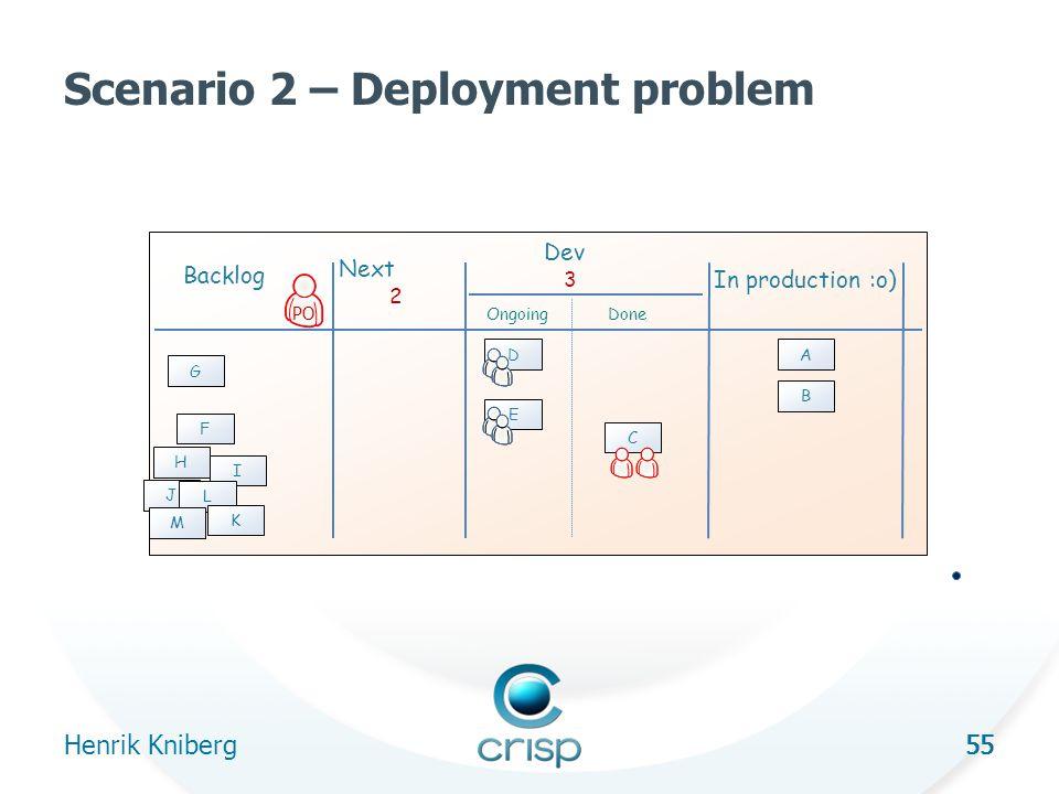 55 Next Dev Done Backlog 3 2 In production :o) Ongoing Scenario 2 – Deployment problem Henrik Kniberg 55 B AD E F G H I J L K M C PO