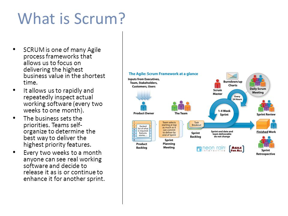 References http://www.mountaingoatsoftware.com/agile /scrum/a-reusable-scrum-presentation