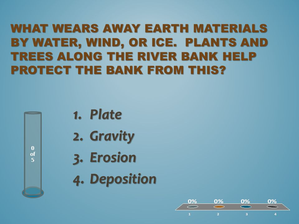 WHAT WEARS AWAY EARTH MATERIALS BY WATER, WIND, OR ICE.