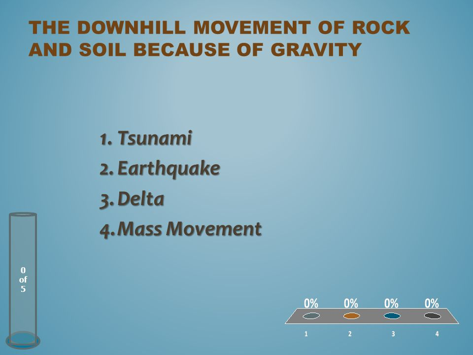 THE DOWNHILL MOVEMENT OF ROCK AND SOIL BECAUSE OF GRAVITY 0 of 5 1.Tsunami 2.Earthquake 3.Delta 4.Mass Movement