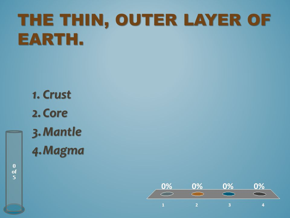 THE THIN, OUTER LAYER OF EARTH. 0 of 5 1.Crust 2.Core 3.Mantle 4.Magma