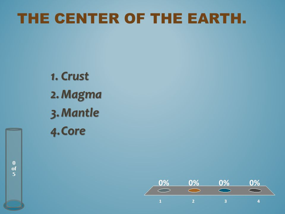 THE CENTER OF THE EARTH. 0 of 5 1.Crust 2.Magma 3.Mantle 4.Core