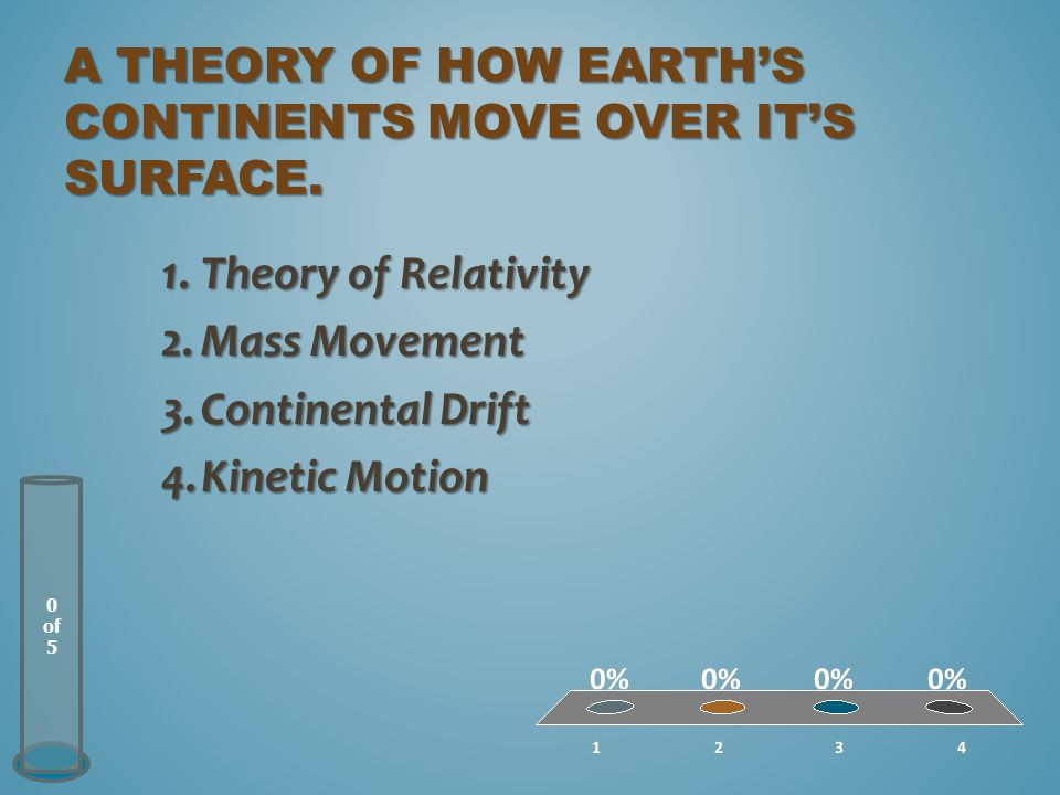 A THEORY OF HOW EARTH'S CONTINENTS MOVE OVER IT'S SURFACE.