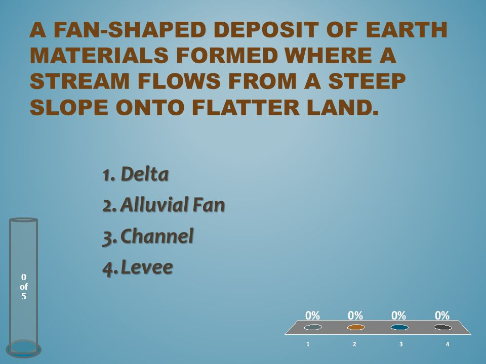 A FAN-SHAPED DEPOSIT OF EARTH MATERIALS FORMED WHERE A STREAM FLOWS FROM A STEEP SLOPE ONTO FLATTER LAND.