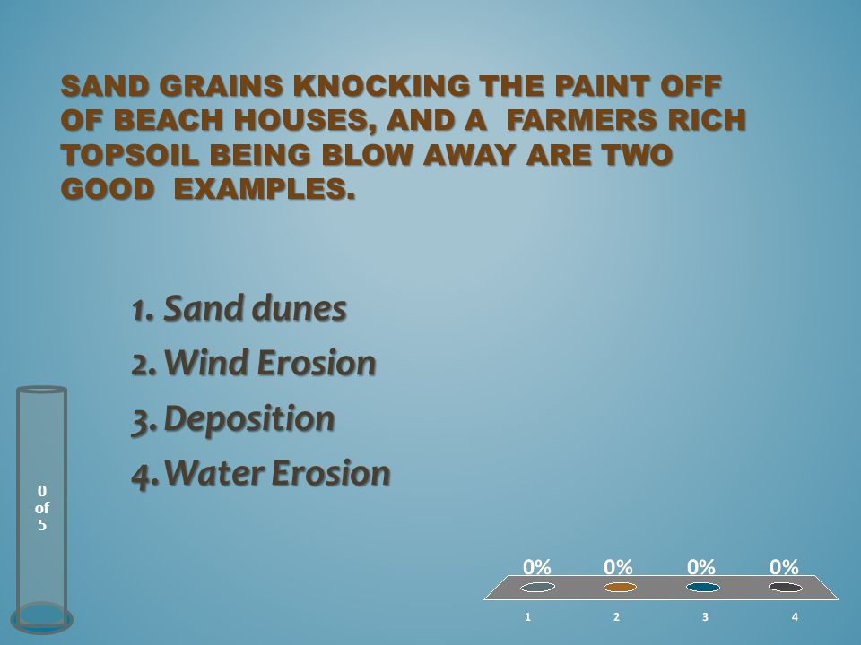 SAND GRAINS KNOCKING THE PAINT OFF OF BEACH HOUSES, AND A FARMERS RICH TOPSOIL BEING BLOW AWAY ARE TWO GOOD EXAMPLES.