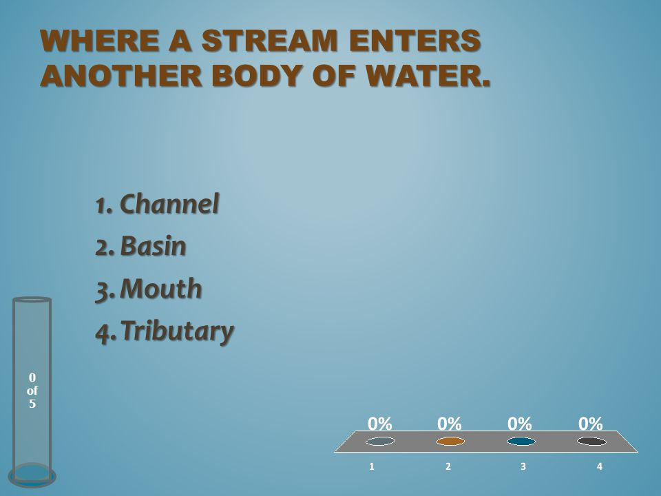 WHERE A STREAM ENTERS ANOTHER BODY OF WATER. 0 of 5 1.Channel 2.Basin 3.Mouth 4.Tributary