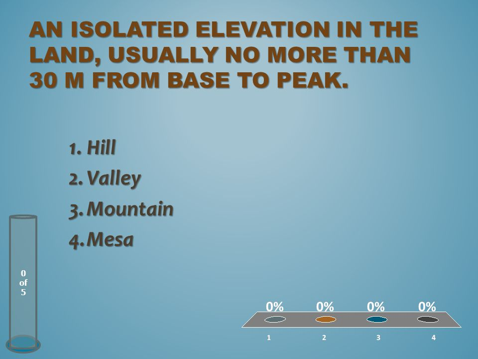 AN ISOLATED ELEVATION IN THE LAND, USUALLY NO MORE THAN 30 M FROM BASE TO PEAK.