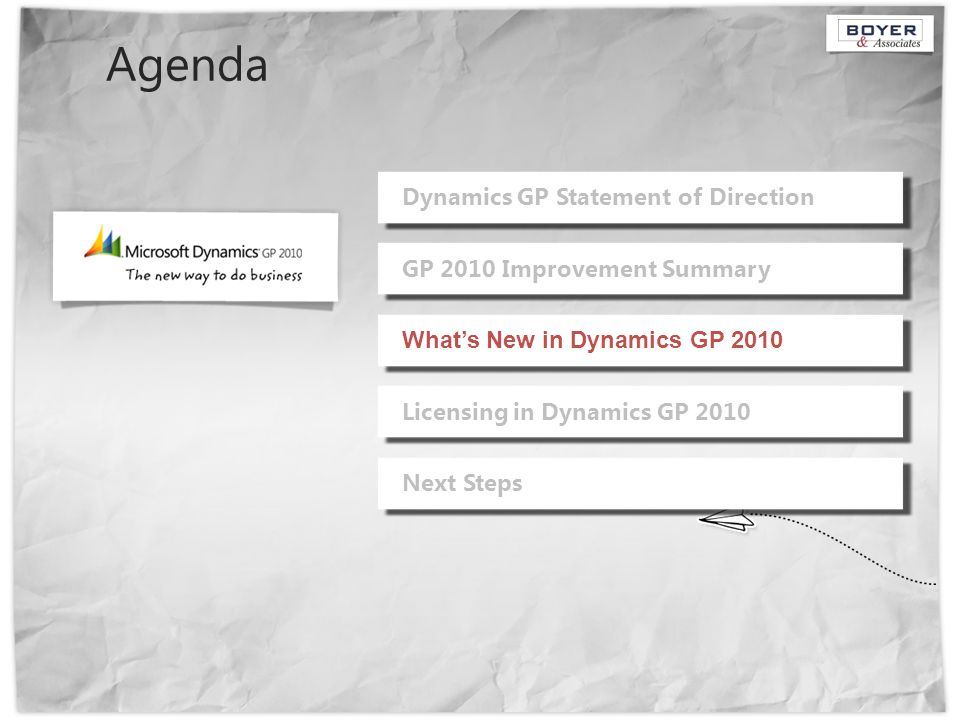 Dynamics GP Statement of Direction GP 2010 Improvement Summary What's New in Dynamics GP 2010 Licensing in Dynamics GP 2010 Next Steps Agenda