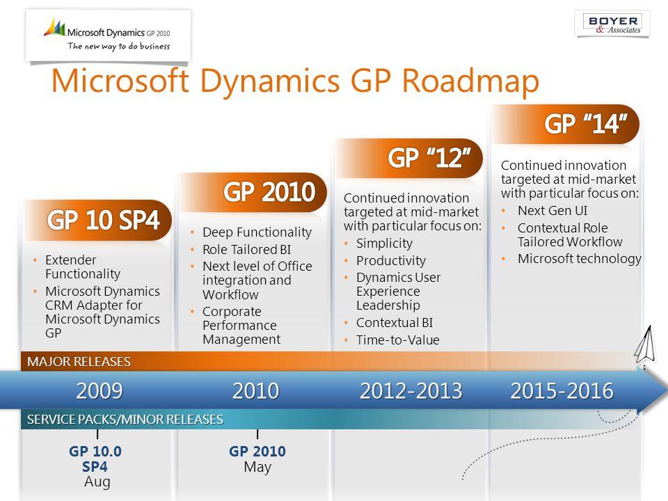 Microsoft Dynamics GP Roadmap Extender Functionality Microsoft Dynamics CRM Adapter for Microsoft Dynamics GP Deep Functionality Role Tailored BI Next