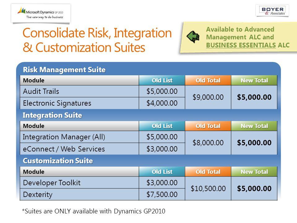 isk Management Suite Risk Management Suite Module Old List Old Total New Total Audit Trails$5,000.00 $9,000.00$5,000.00 Electronic Signatures$4,000.00