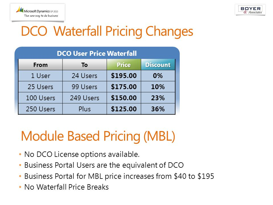 DCO Waterfall Pricing Changes DCO User Price Waterfall FromToPriceDiscount 1 User24 Users$195.000% 25 Users99 Users$175.0010% 100 Users249 Users$150.0