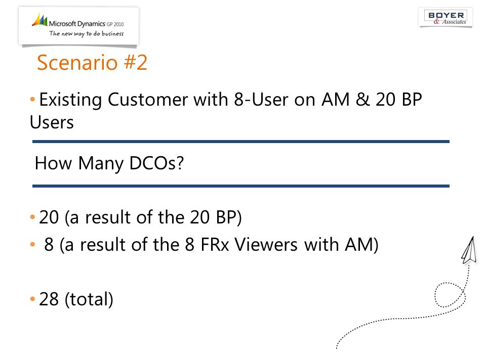 Scenario #2 Existing Customer with 8-User on AM & 20 BP Users How Many DCOs? 20 (a result of the 20 BP) 8 (a result of the 8 FRx Viewers with AM) 28 (