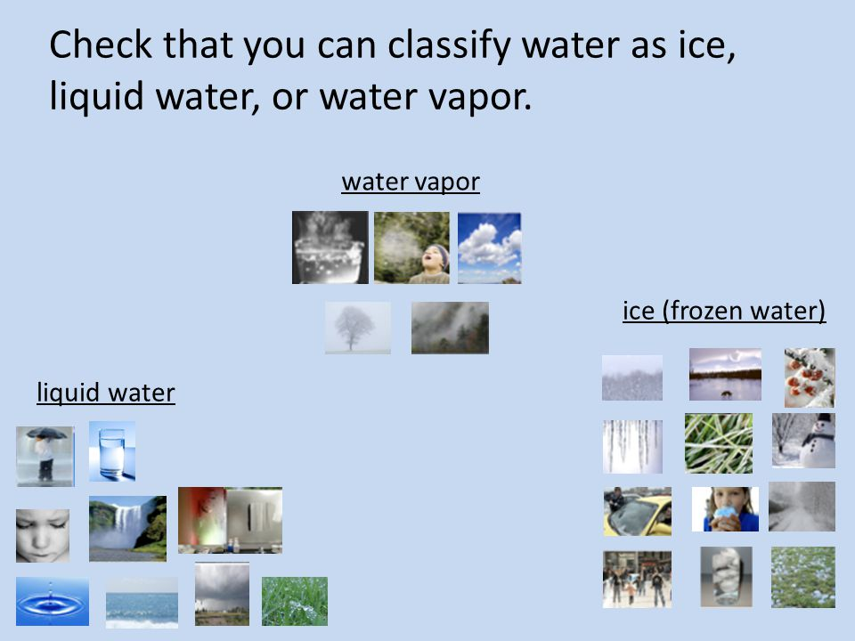 Check that you can classify water as ice, liquid water, or water vapor.