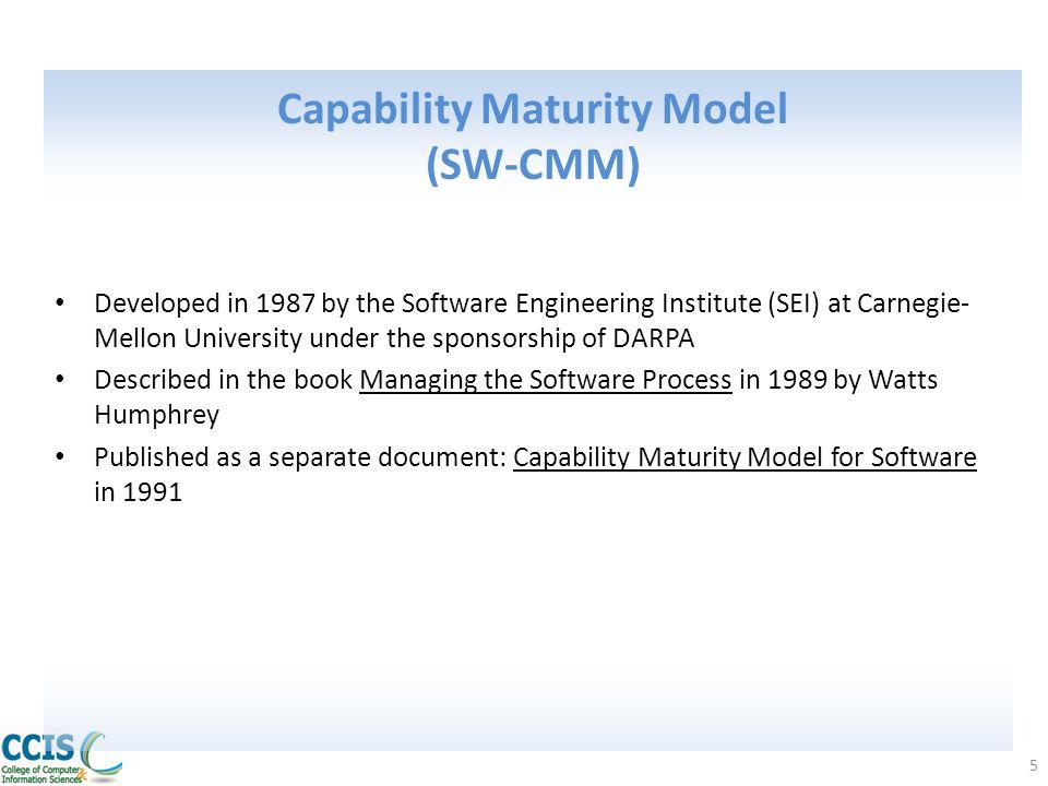Rapid Application Development Model SE 501 Dr. Basit Qureshi56