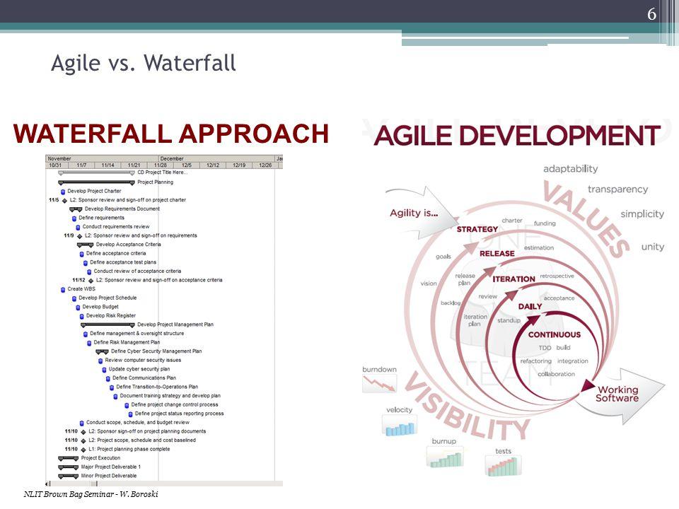Agile Development Approach Scrum – Iterative, incremental framework for project management often seen in agile software development.