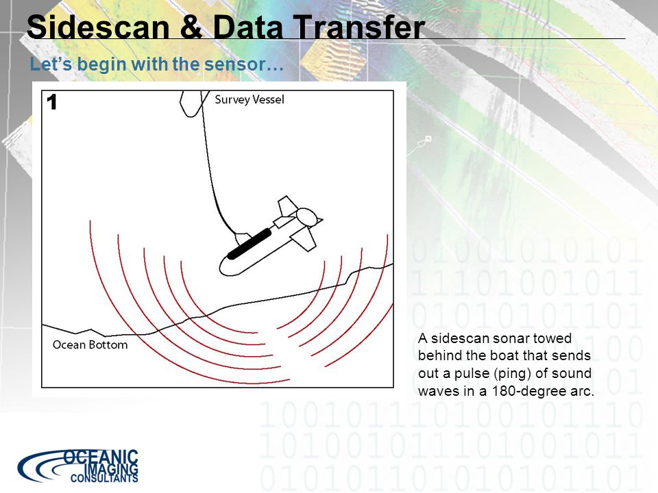 Sidescan & Data Transfer Let's begin with the sensor… A sidescan sonar towed behind the boat that sends out a pulse (ping) of sound waves in a 180-degree arc.