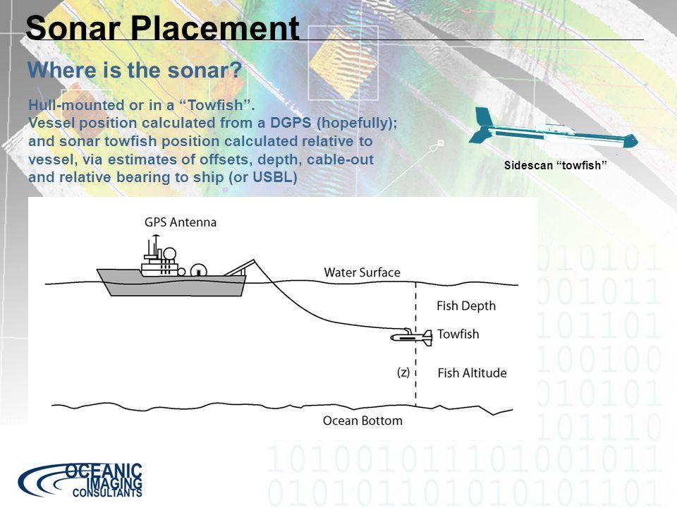 Slant-Range vs.Ground Range Slant range is the raw time-domain from the sonar to the target.