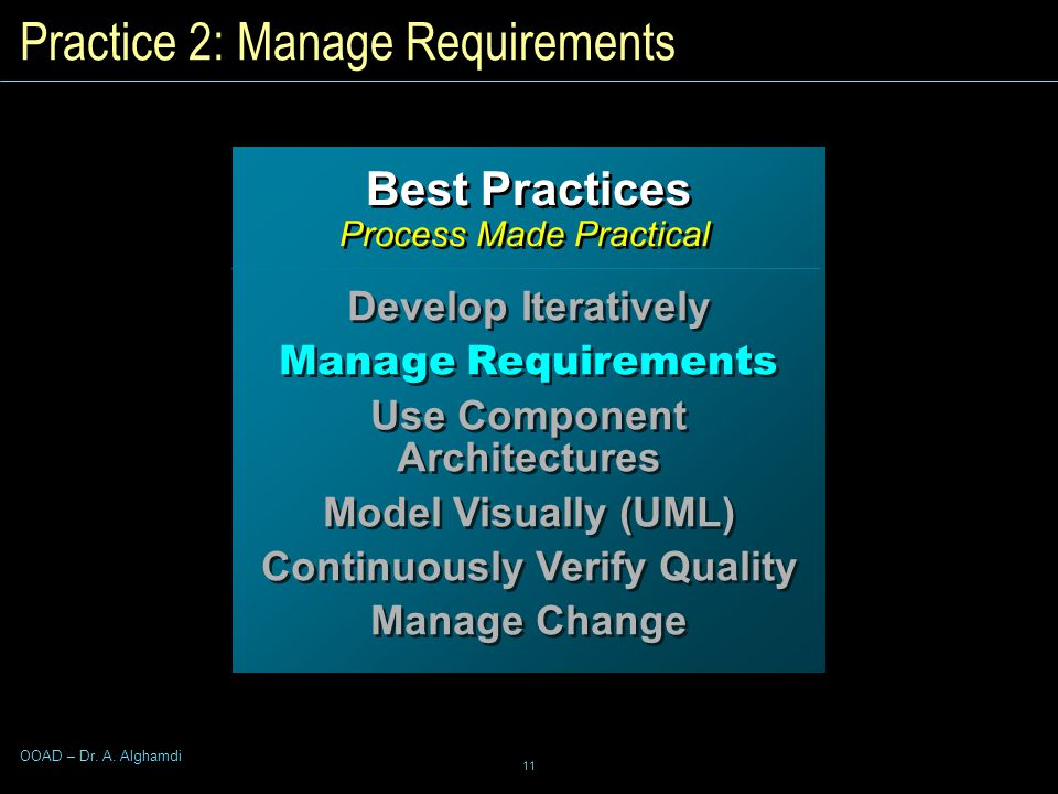 11 OOAD – Dr. A. Alghamdi Practice 2: Manage Requirements Best Practices Process Made Practical Best Practices Process Made Practical Develop Iterativ
