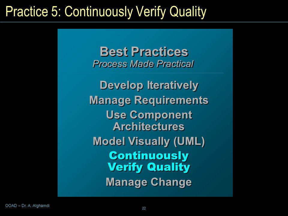 22 OOAD – Dr. A. Alghamdi Practice 5: Continuously Verify Quality Best Practices Process Made Practical Best Practices Process Made Practical Develop