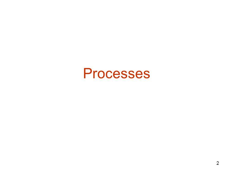 2 Processes