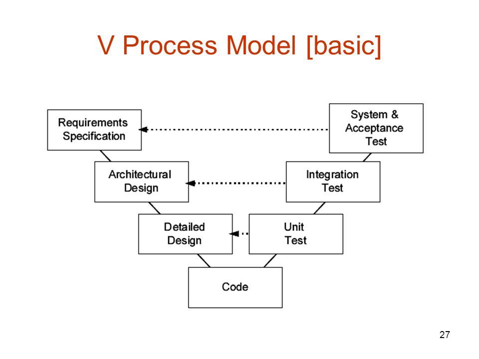 27 V Process Model [basic]