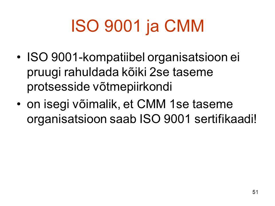 51 ISO 9001 ja CMM ISO 9001-kompatiibel organisatsioon ei pruugi rahuldada kõiki 2se taseme protsesside võtmepiirkondi on isegi võimalik, et CMM 1se taseme organisatsioon saab ISO 9001 sertifikaadi!