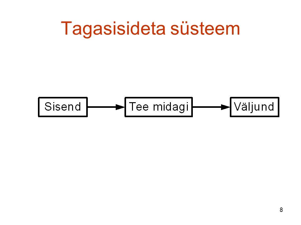 8 Tagasisideta süsteem
