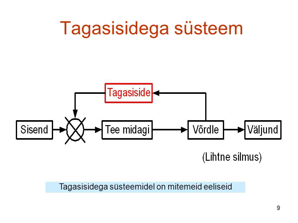 9 Tagasisidega süsteem Tagasisidega süsteemidel on mitemeid eeliseid