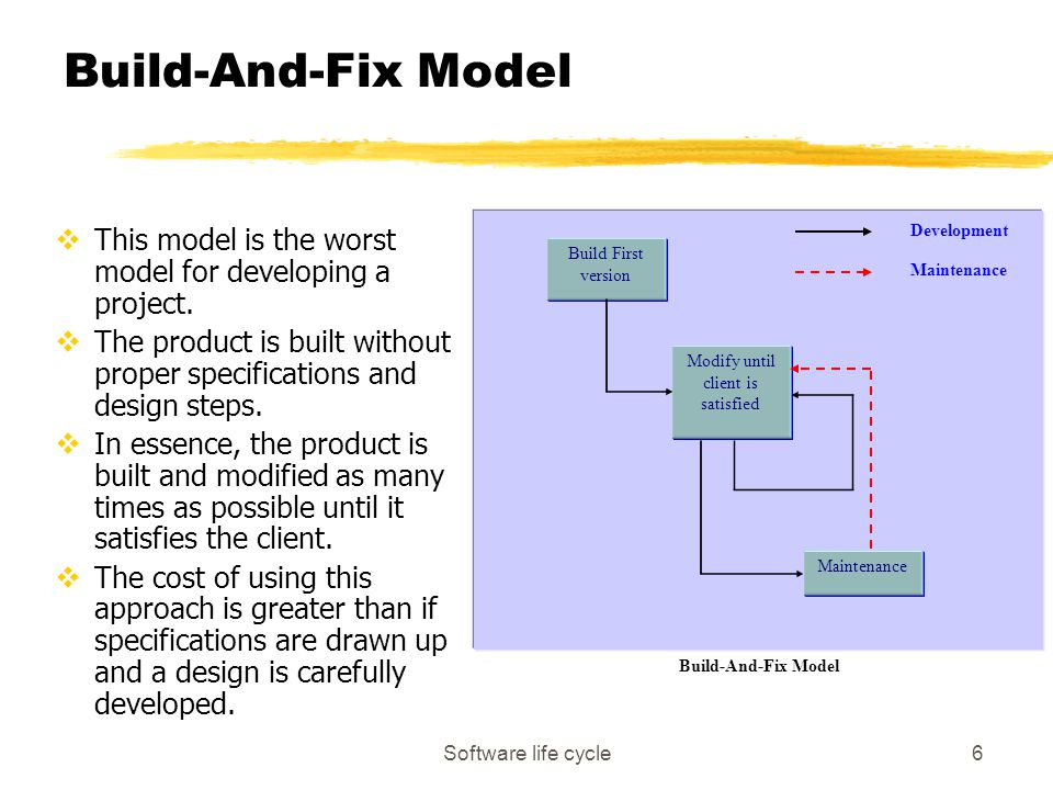 Software life cycle6 Build-And-Fix Model v This model is the worst model for developing a project. v The product is built without proper specification