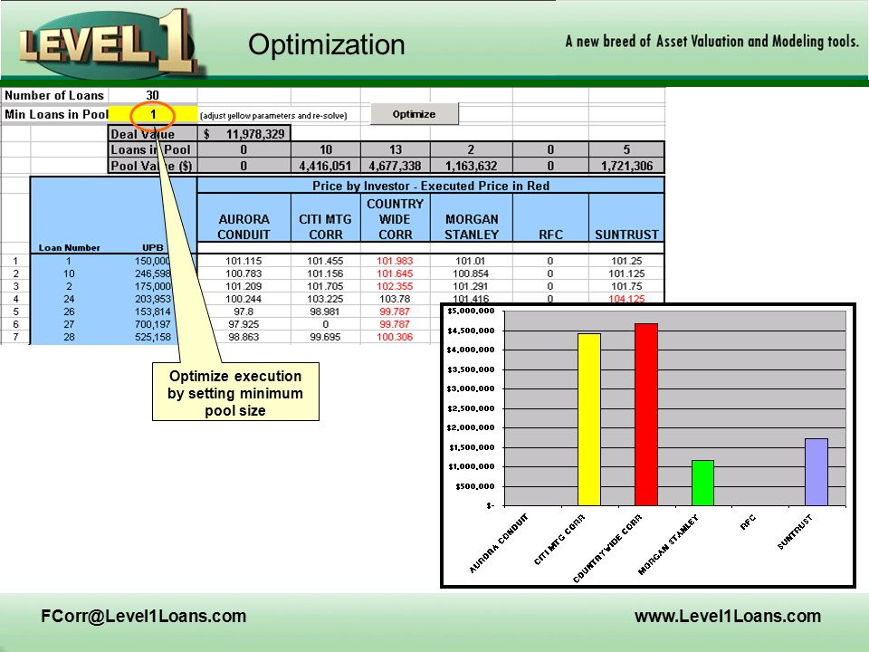 FCorr@Level1Loans.comwww.Level1Loans.com Optimization Optimize execution by setting minimum pool size