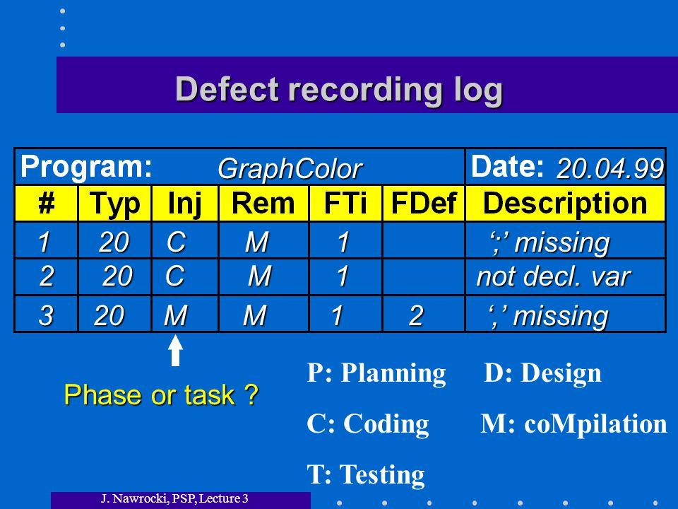 J. Nawrocki, PSP, Lecture 3 Defect recording log GraphColor20.04.99 120CM1 ';' missing Phase or task ? P: Planning D: Design C: Coding M: coMpilation