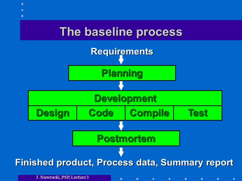 J. Nawrocki, PSP, Lecture 3 The baseline process Requirements Planning DesignCompileCodeTest Development Postmortem Finished product, Process data, Su