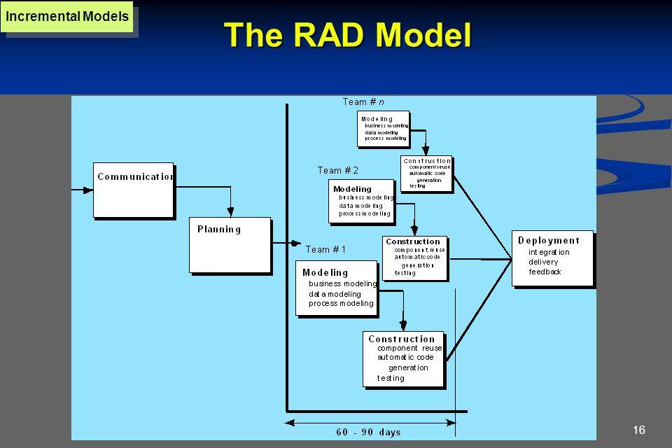16 The RAD Model Incremental Models