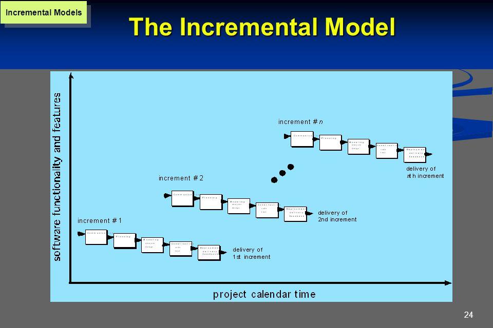 24 The Incremental Model Incremental Models