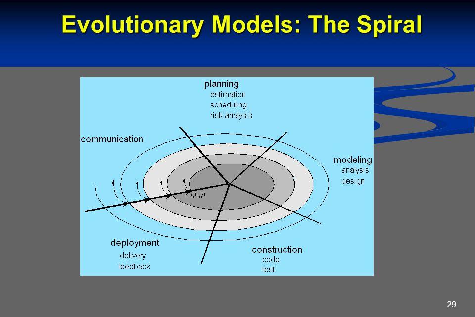 29 Evolutionary Models: The Spiral