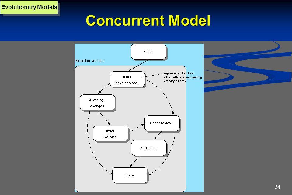 34 Concurrent Model Evolutionary Models