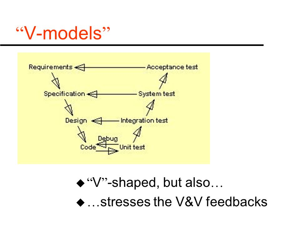 V-models u V -shaped, but also … u … stresses the V&V feedbacks